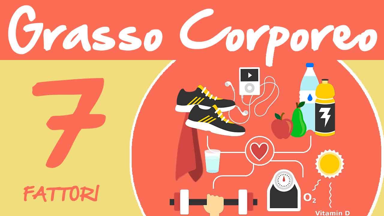 Grasso-Corporeo-101
